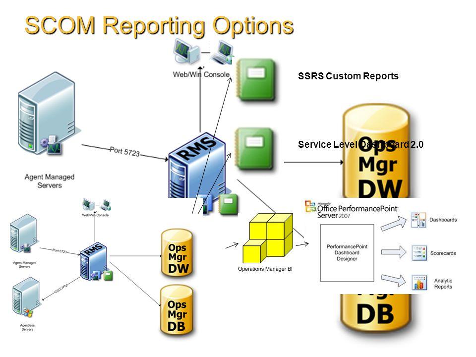 SCOM Reporting Options SSRS Custom Reports Service Level Dashboard 2.0
