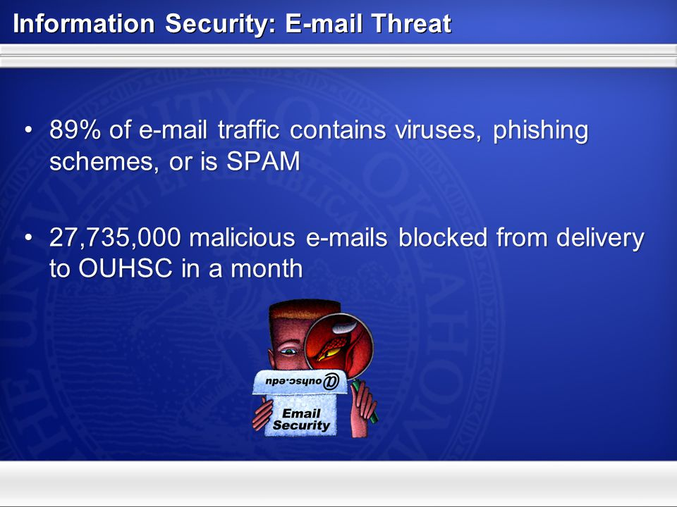 Information Security: E-mail Threat 89% of e-mail traffic contains viruses, phishing schemes, or is SPAM89% of e-mail traffic contains viruses, phishing schemes, or is SPAM 27,735,000 malicious e-mails blocked from delivery to OUHSC in a month27,735,000 malicious e-mails blocked from delivery to OUHSC in a month
