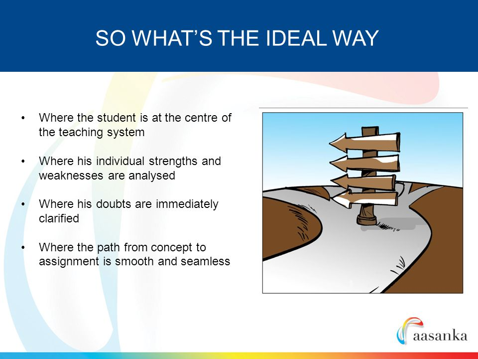 SO WHATS THE IDEAL WAY Where the student is at the centre of the teaching system Where his individual strengths and weaknesses are analysed Where his doubts are immediately clarified Where the path from concept to assignment is smooth and seamless