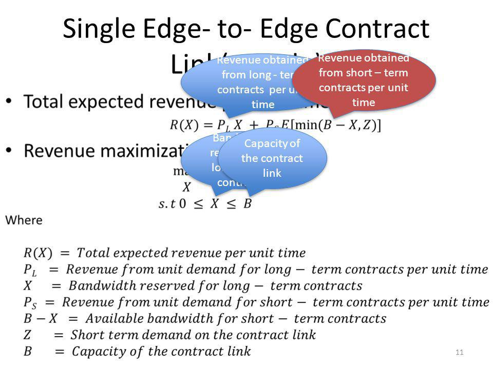 Single Edge- to- Edge Contract Link(contd..) 11 Revenue obtained from long - term contracts per unit time Revenue obtained from short – term contracts