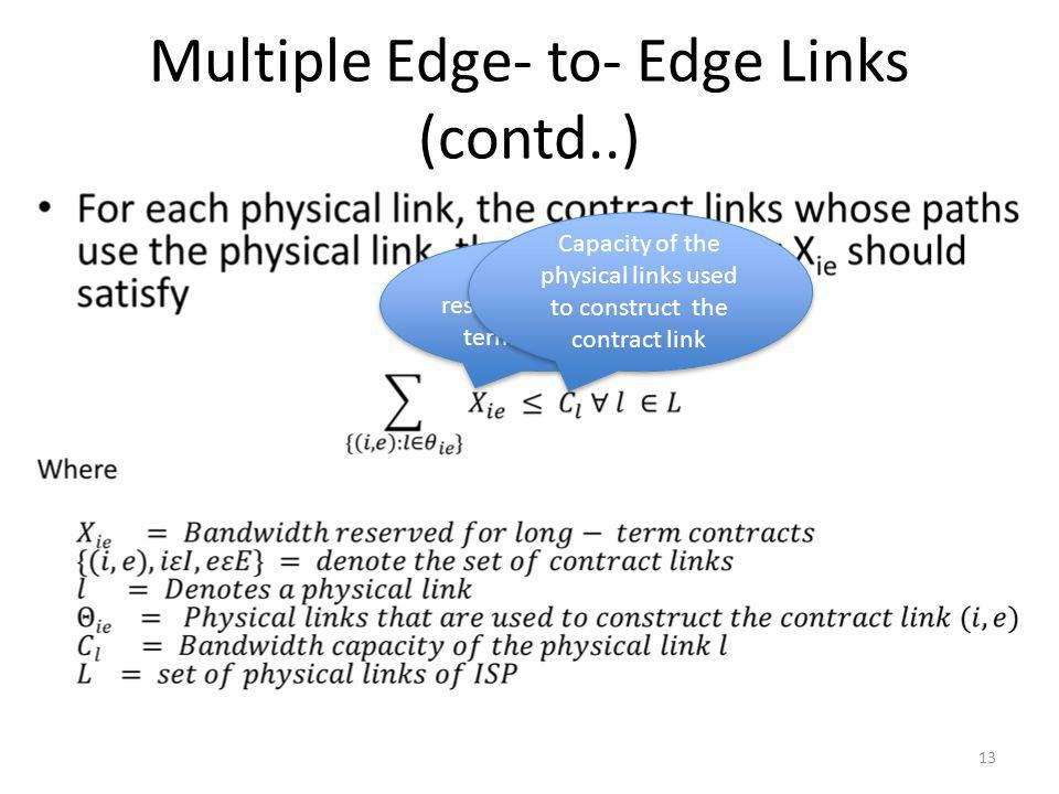 Multiple Edge- to- Edge Links (contd..) Bandwidth reserved for long – term contracts Capacity of the physical links used to construct the contract lin
