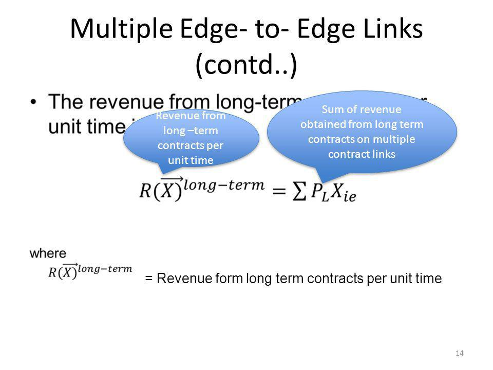 = Revenue form long term contracts per unit time Multiple Edge- to- Edge Links (contd..) Revenue from long –term contracts per unit time Sum of revenu