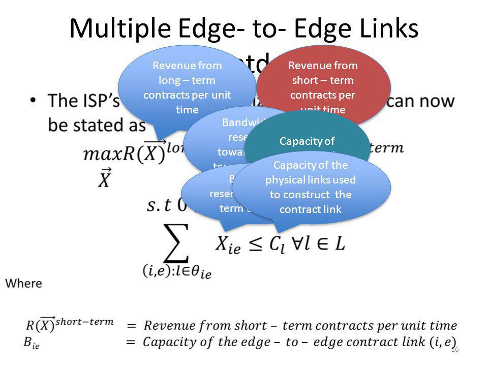 Multiple Edge- to- Edge Links (contd..) 16 Revenue from long – term contracts per unit time Revenue from short – term contracts per unit time Bandwidt