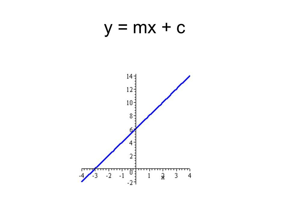 y = mx + c