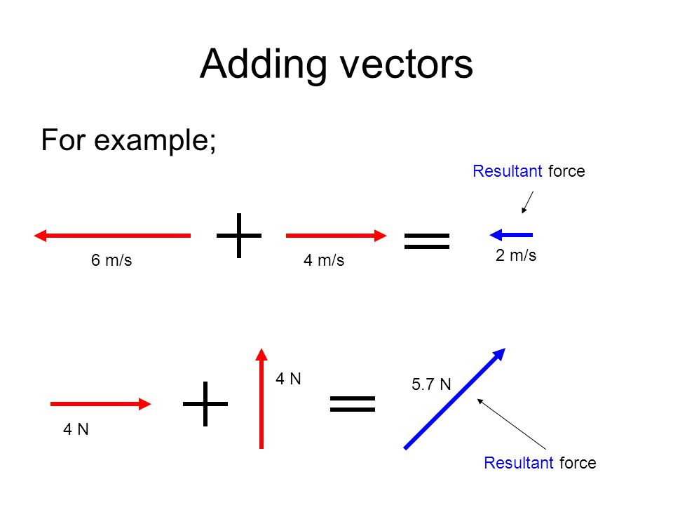 Adding vectors For example; 6 m/s4 m/s 2 m/s 4 N 5.7 N Resultant force