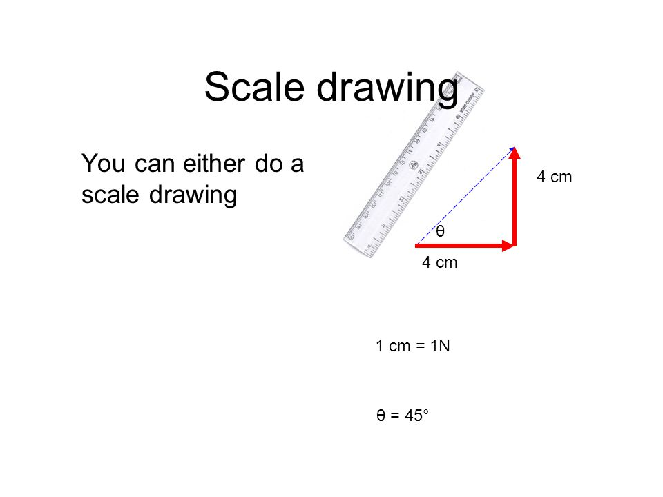 Scale drawing You can either do a scale drawing 4 cm 1 cm = 1N θ = 45° θ