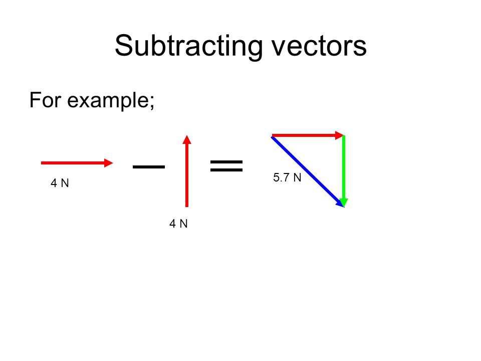 Subtracting vectors For example; 4 N 5.7 N