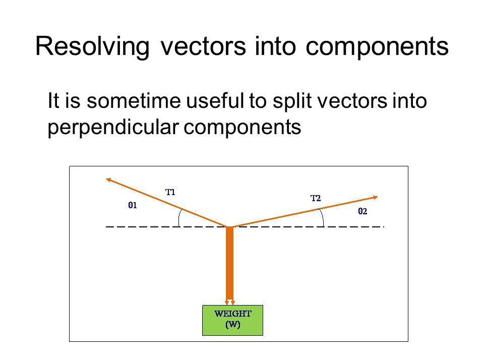Resolving vectors into components It is sometime useful to split vectors into perpendicular components