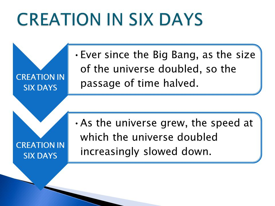 CREATION IN SIX DAYS Ever since the Big Bang, as the size of the universe doubled, so the passage of time halved.