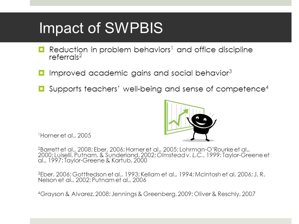 Impact of SWPBIS Reduction in problem behaviors 1 and office discipline referrals 2 Improved academic gains and social behavior 3 Supports teachers we