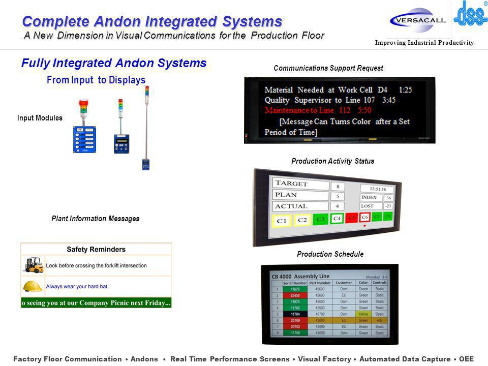 Improving Industrial Productivity Complete Andon Integrated Systems A New Dimension in Visual Communications for the Production Floor Fully Integrated Andon Systems From Input to Displays Input Modules Factory Floor Communication Andons Real Time Performance Screens Visual Factory Automated Data Capture OEE Communications Support Request Production Activity Status Production Schedule Plant Information Messages