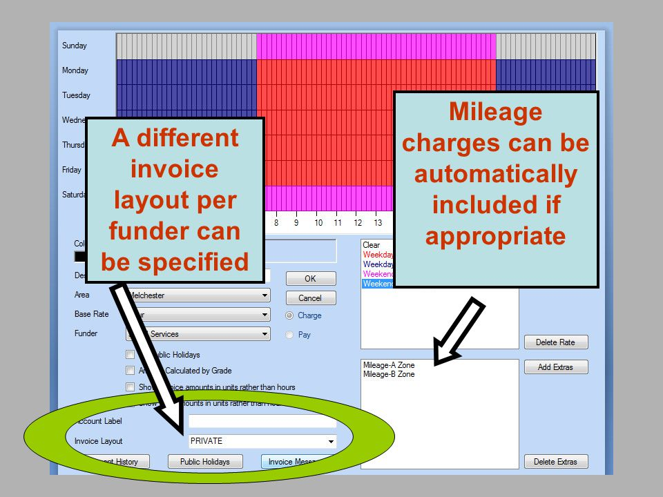 A different invoice layout per funder can be specified Mileage charges can be automatically included if appropriate