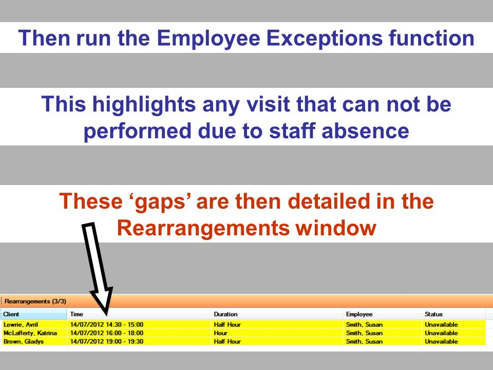 Then run the Employee Exceptions function These gaps are then detailed in the Rearrangements window This highlights any visit that can not be performed due to staff absence
