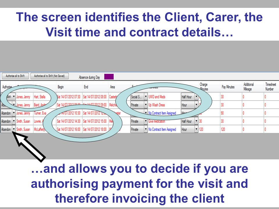 The screen identifies the Client, Carer, the Visit time and contract details… …and allows you to decide if you are authorising payment for the visit and therefore invoicing the client