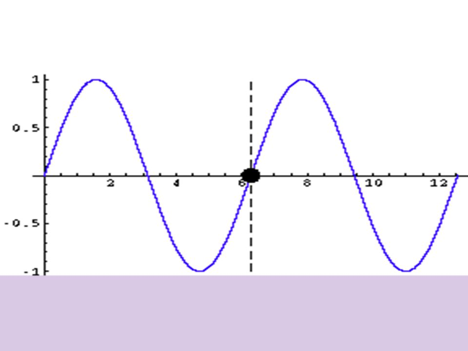 It is the maximum displacement that is done by the vibrating ( Oscillating ) body away From its original position ( Point at rest ) A C