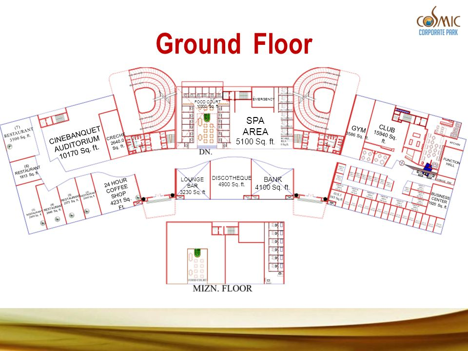Ground Floor CINEBANQUET AUDITORIUM 10170 Sq. ft.