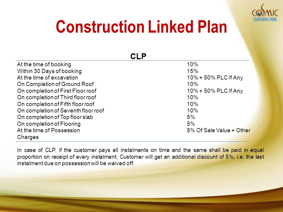 Construction Linked Plan CLP At the time of booking10% Within 30 Days of booking15% At the time of excavation10% + 50% PLC If Any On Completion of Gro