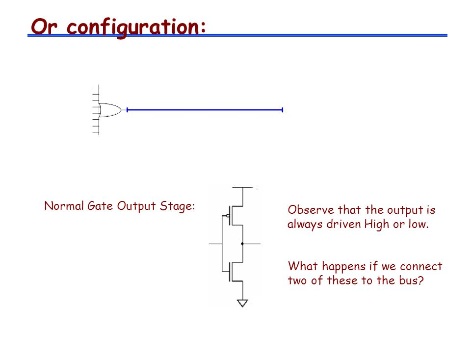 Or configuration: Normal Gate Output Stage: Observe that the output is always driven High or low. What happens if we connect two of these to the bus?