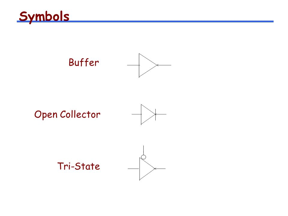 Symbols Buffer Open Collector Tri-State
