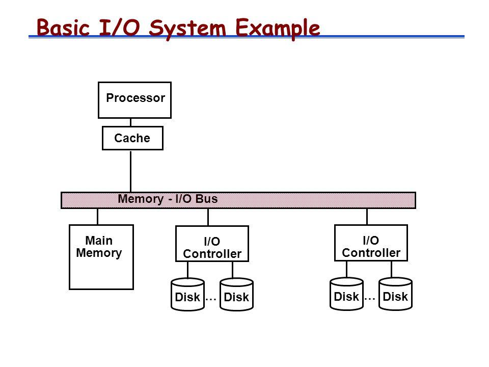 Basic I/O System Example Processor Cache Memory - I/O Bus Main Memory I/O Controller Disk … I/O Controller Disk …