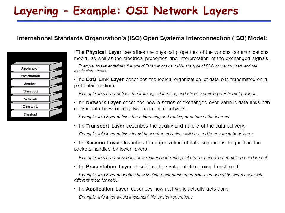 Layering – Example: OSI Network Layers The Physical Layer describes the physical properties of the various communications media, as well as the electr