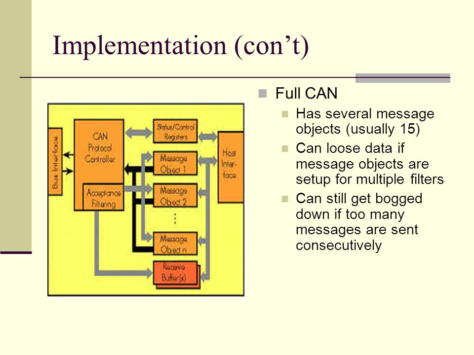 Implementation (cont) Full CAN Has several message objects (usually 15) Can loose data if message objects are setup for multiple filters Can still get