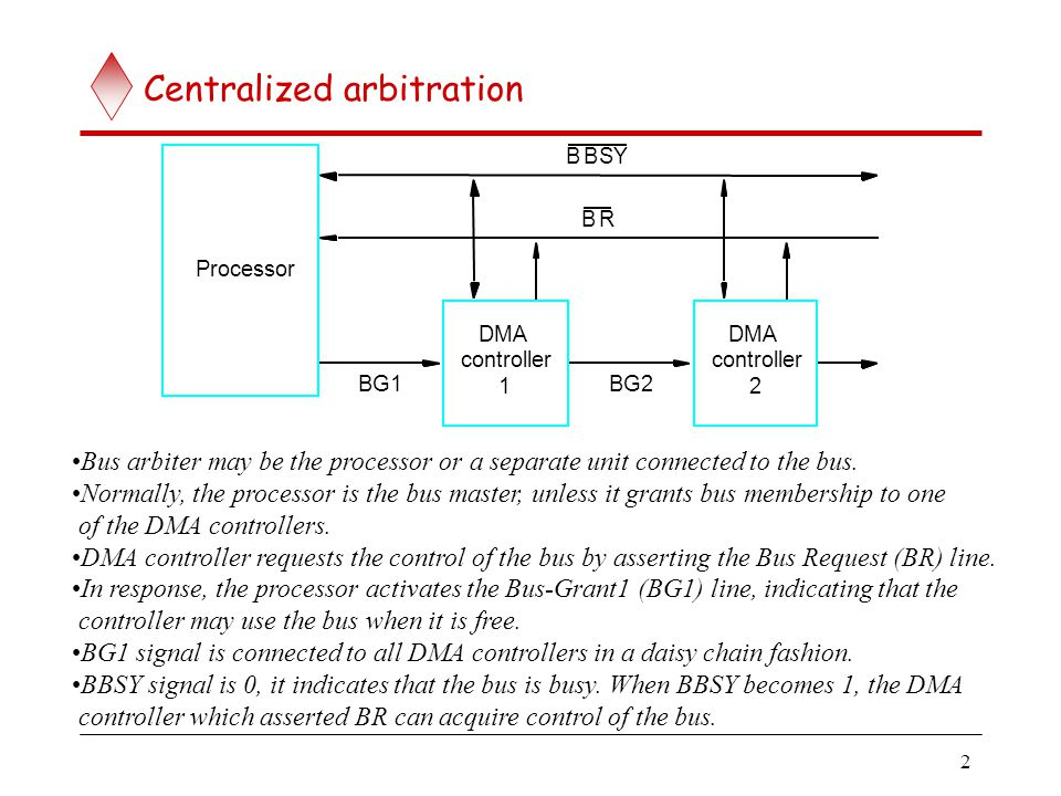 2 Centralized arbitration Processor DMA controller 1 DMA controller 2 BG1BG2 BR BBSY Bus arbiter may be the processor or a separate unit connected to