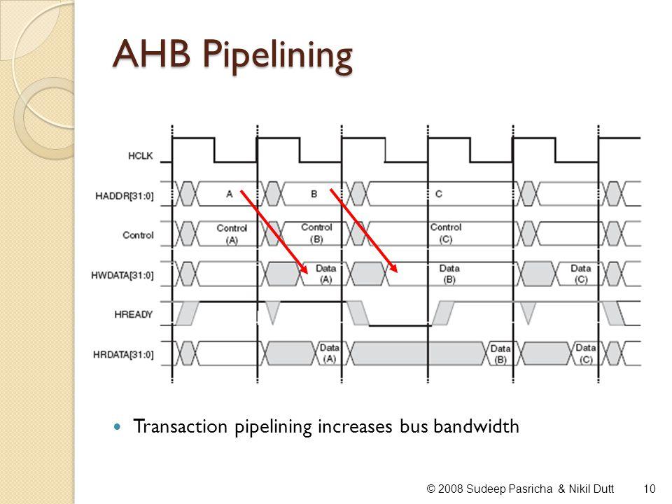 AHB Pipelining 10© 2008 Sudeep Pasricha & Nikil Dutt Transaction pipelining increases bus bandwidth