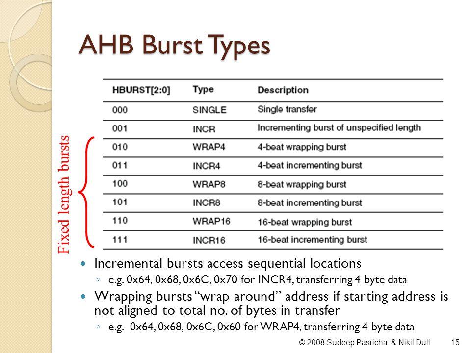 AHB Burst Types 15© 2008 Sudeep Pasricha & Nikil Dutt Fixed length bursts Incremental bursts access sequential locations e.g. 0x64, 0x68, 0x6C, 0x70 f