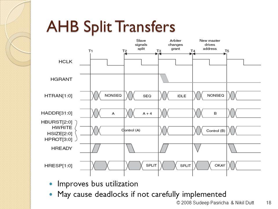 AHB Split Transfers 18© 2008 Sudeep Pasricha & Nikil Dutt Improves bus utilization May cause deadlocks if not carefully implemented