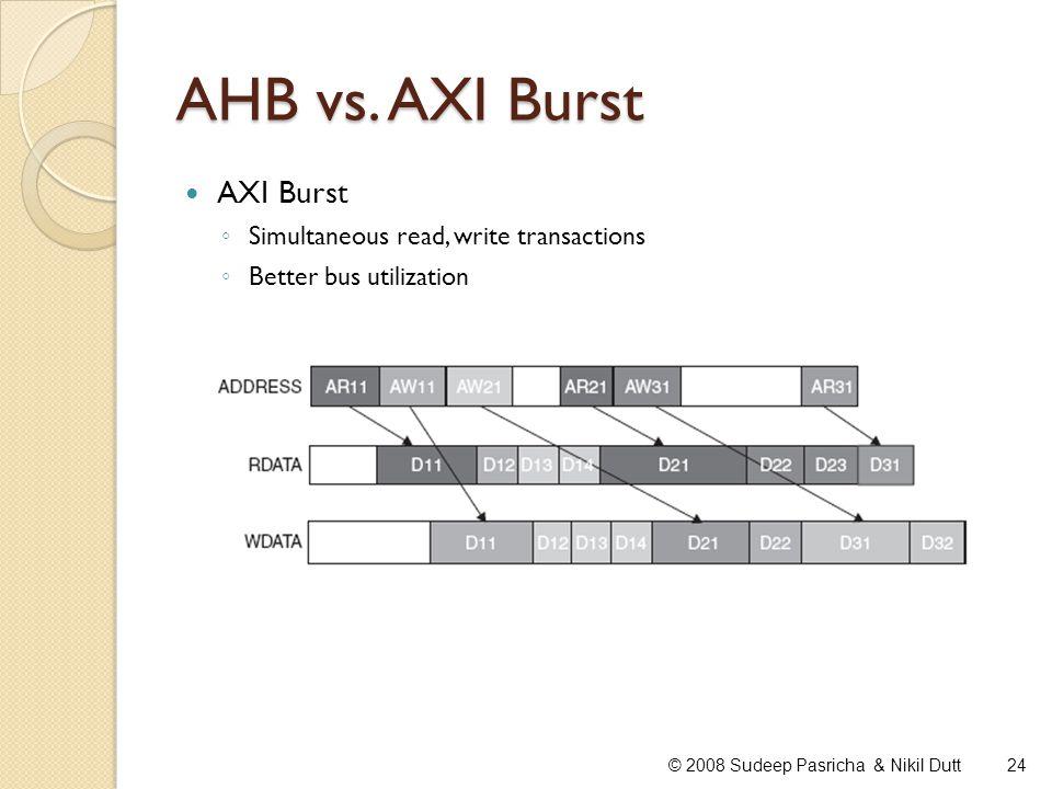 AHB vs. AXI Burst 24© 2008 Sudeep Pasricha & Nikil Dutt AXI Burst Simultaneous read, write transactions Better bus utilization