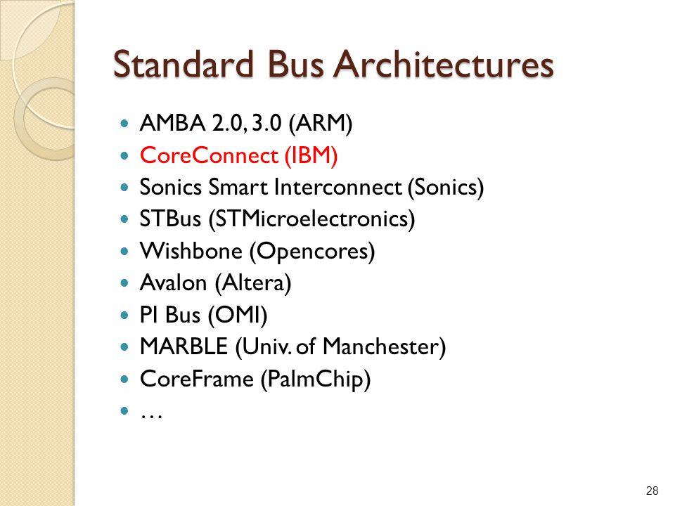 28 Standard Bus Architectures AMBA 2.0, 3.0 (ARM) CoreConnect (IBM) Sonics Smart Interconnect (Sonics) STBus (STMicroelectronics) Wishbone (Opencores)