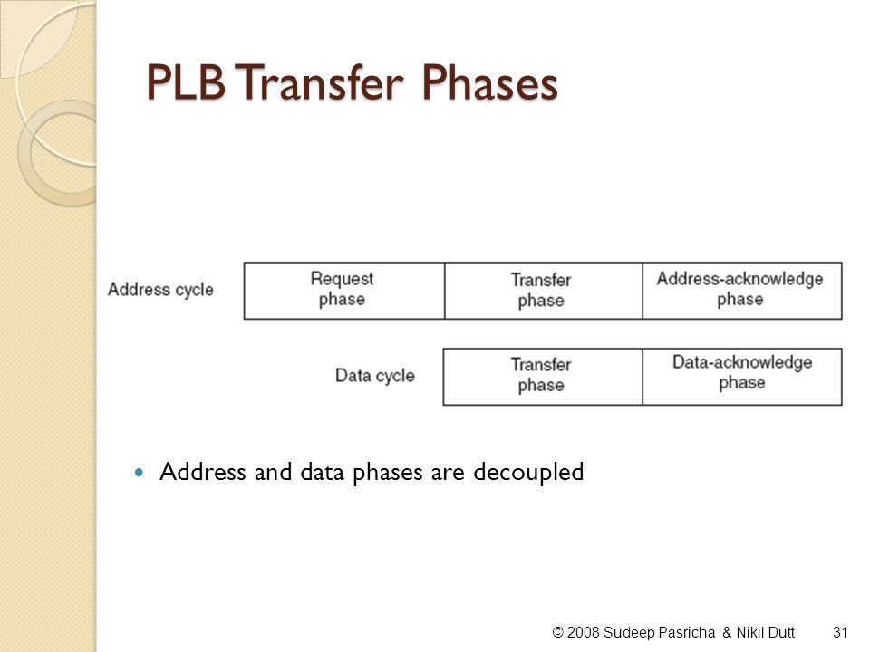 PLB Transfer Phases 31© 2008 Sudeep Pasricha & Nikil Dutt Address and data phases are decoupled