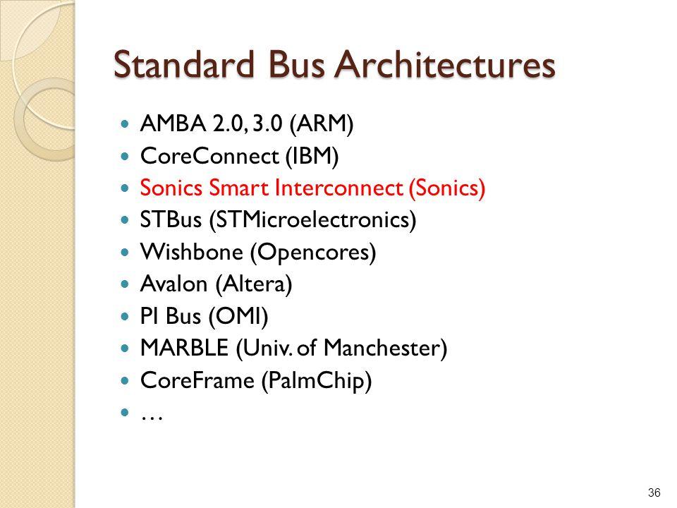 36 Standard Bus Architectures AMBA 2.0, 3.0 (ARM) CoreConnect (IBM) Sonics Smart Interconnect (Sonics) STBus (STMicroelectronics) Wishbone (Opencores)