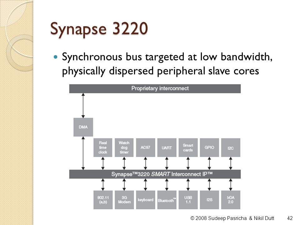 Synapse 3220 Synchronous bus targeted at low bandwidth, physically dispersed peripheral slave cores 42© 2008 Sudeep Pasricha & Nikil Dutt
