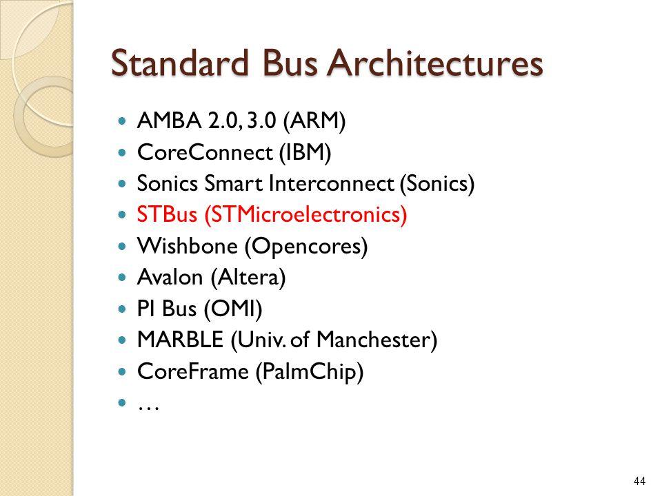 44 Standard Bus Architectures AMBA 2.0, 3.0 (ARM) CoreConnect (IBM) Sonics Smart Interconnect (Sonics) STBus (STMicroelectronics) Wishbone (Opencores)
