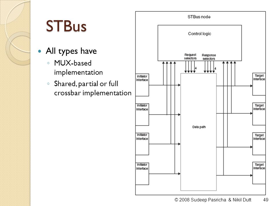 STBus All types have MUX-based implementation Shared, partial or full crossbar implementation 49© 2008 Sudeep Pasricha & Nikil Dutt