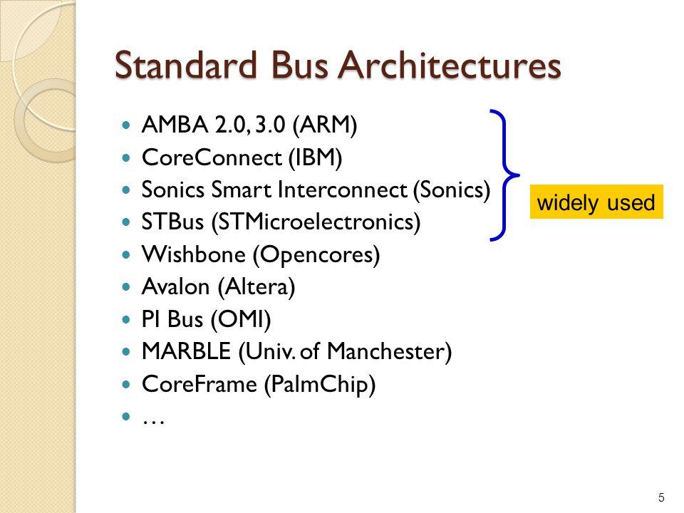 5 Standard Bus Architectures AMBA 2.0, 3.0 (ARM) CoreConnect (IBM) Sonics Smart Interconnect (Sonics) STBus (STMicroelectronics) Wishbone (Opencores)