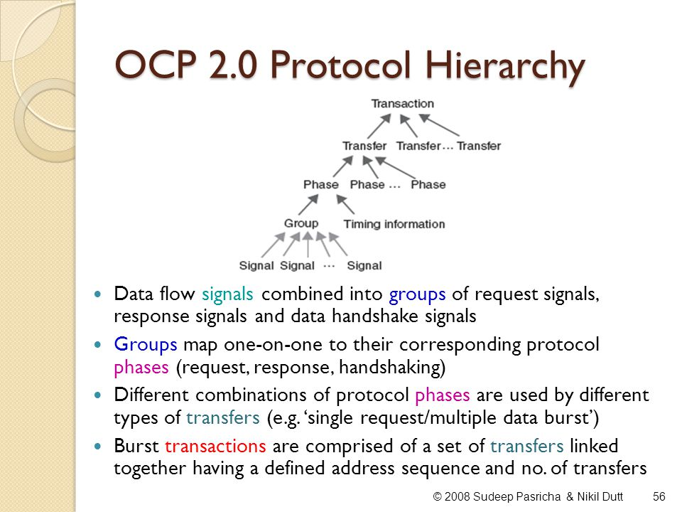 OCP 2.0 Protocol Hierarchy Data flow signals combined into groups of request signals, response signals and data handshake signals Groups map one-on-on