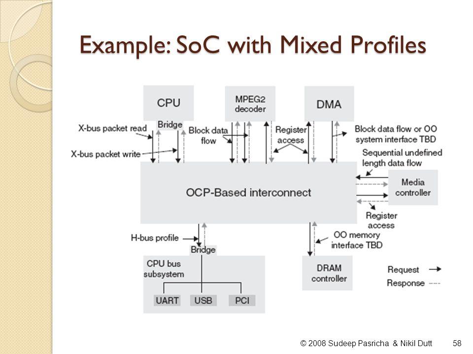 Example: SoC with Mixed Profiles 58© 2008 Sudeep Pasricha & Nikil Dutt