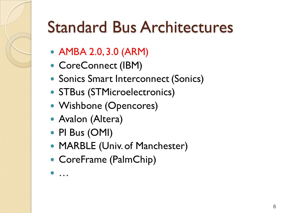 6 Standard Bus Architectures AMBA 2.0, 3.0 (ARM) CoreConnect (IBM) Sonics Smart Interconnect (Sonics) STBus (STMicroelectronics) Wishbone (Opencores)
