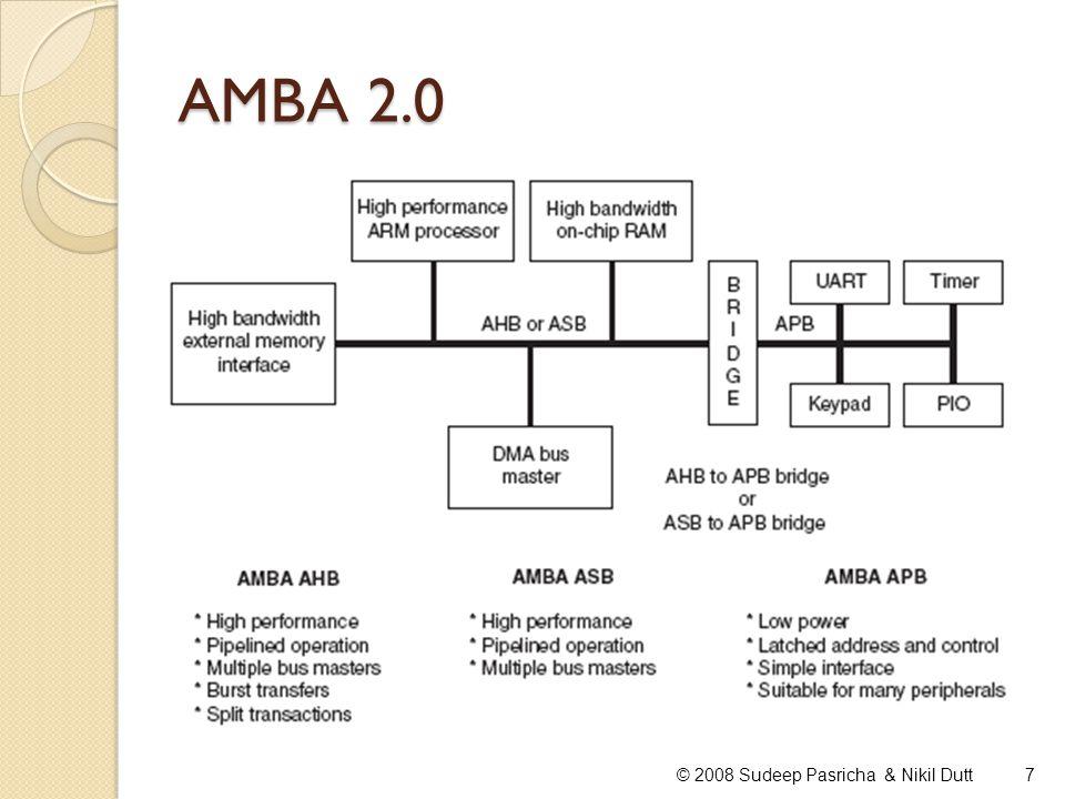 AMBA 2.0 7© 2008 Sudeep Pasricha & Nikil Dutt
