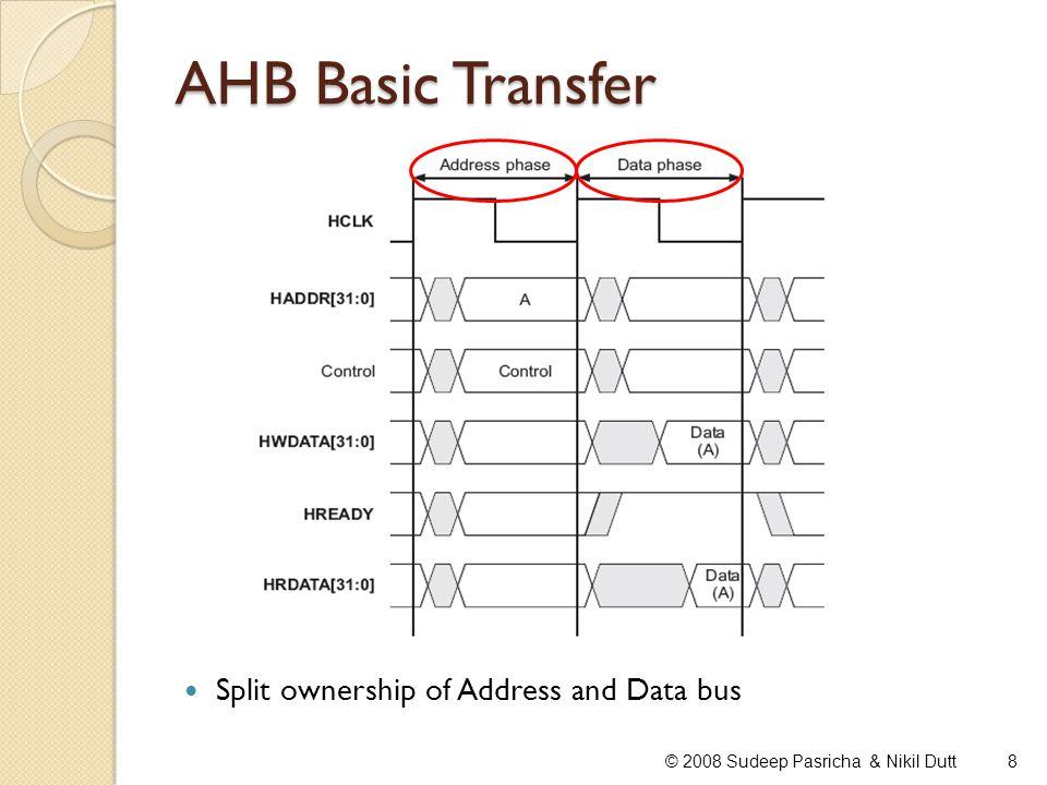 AHB Basic Transfer 8© 2008 Sudeep Pasricha & Nikil Dutt Split ownership of Address and Data bus
