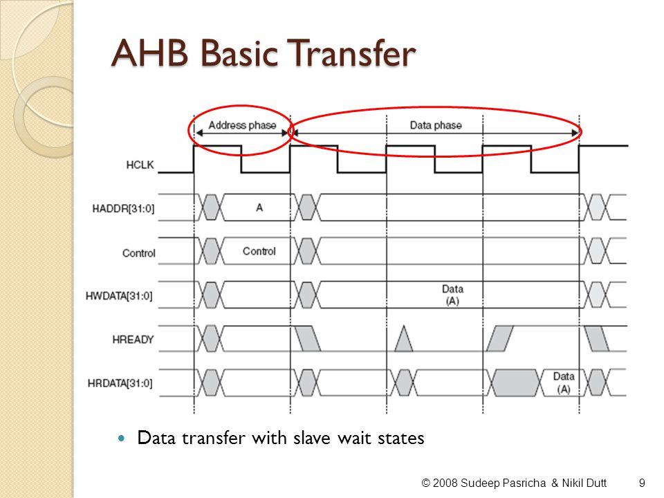 AHB Basic Transfer 9© 2008 Sudeep Pasricha & Nikil Dutt Data transfer with slave wait states