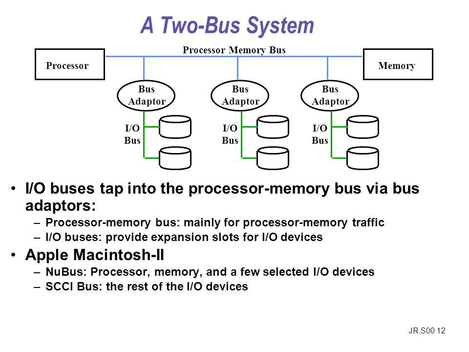 JR.S00 12 A Two-Bus System I/O buses tap into the processor-memory bus via bus adaptors: –Processor-memory bus: mainly for processor-memory traffic –I