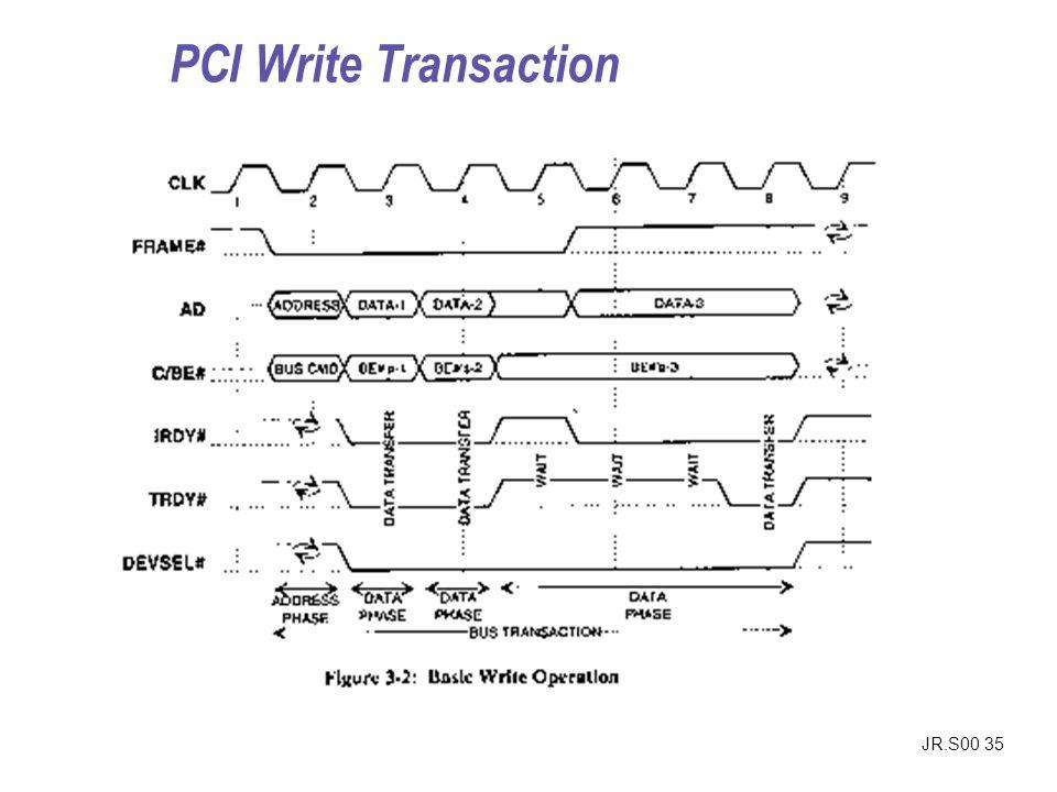 JR.S00 35 PCI Write Transaction