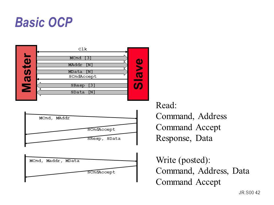 JR.S00 42 Basic OCP Master MCmd [3] MAddr [N] MData [N] SResp [3] SData [N] Clk SCmdAccept Read: Command, Address Command Accept Response, Data Write