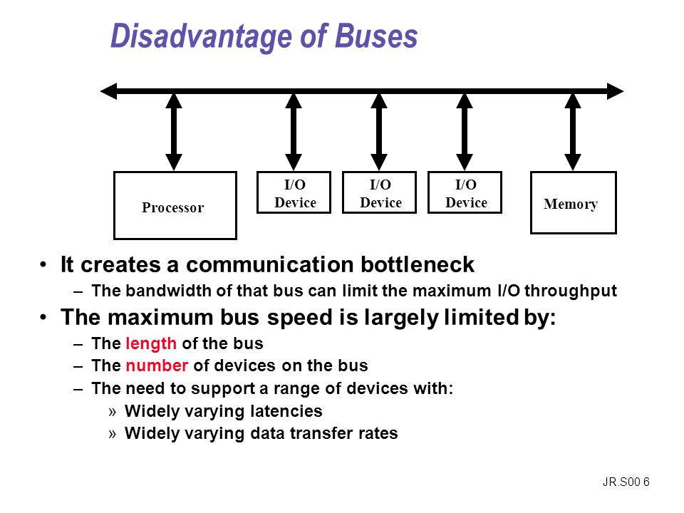 JR.S00 6 It creates a communication bottleneck –The bandwidth of that bus can limit the maximum I/O throughput The maximum bus speed is largely limite