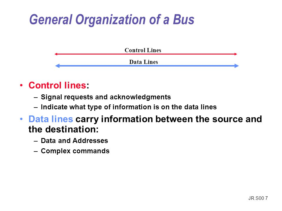 JR.S00 7 Control lines: –Signal requests and acknowledgments –Indicate what type of information is on the data lines Data lines carry information between the source and the destination: –Data and Addresses –Complex commands Data Lines Control Lines General Organization of a Bus