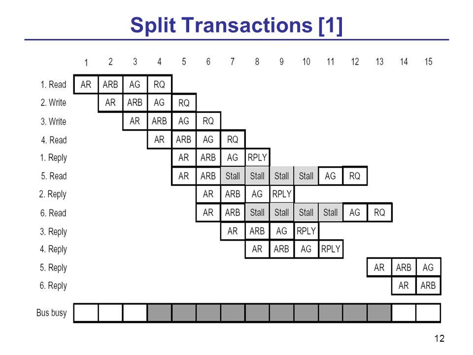 12 Split Transactions [1]